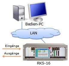 Rundsteuerung Kommandogeräte, RKS System, Zentrales KommandogerätRundsteuerung Kommandogeräte, RKS System, Zentrales Kommandogerät