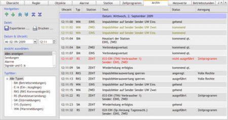 Kommandogeräte, RKS System-Software, Meldesignalisierung und Archiv